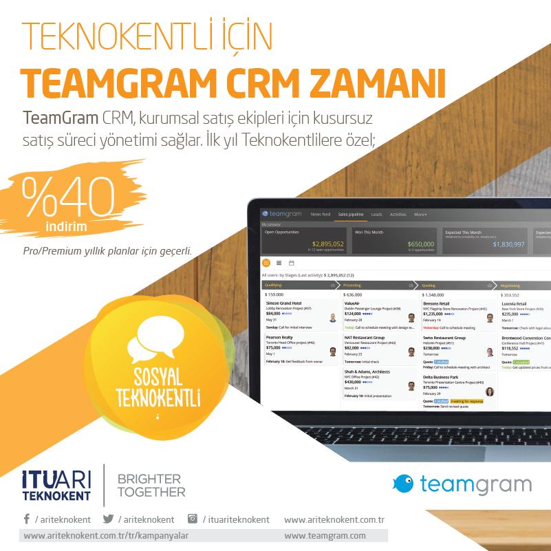 Teknokentli için Teamgram CRM Zamanı