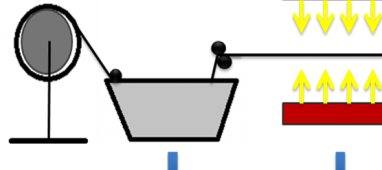 Nanokomp
