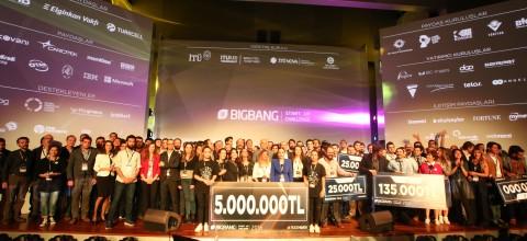 İTÜ Big Bang 2016 Girişimcilik Yarışı sonuçlandı