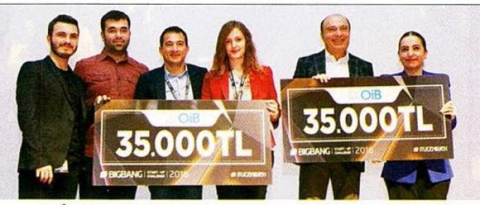 OİB'DEN 5 PROJEYE 250 BİN TL ÖDÜL