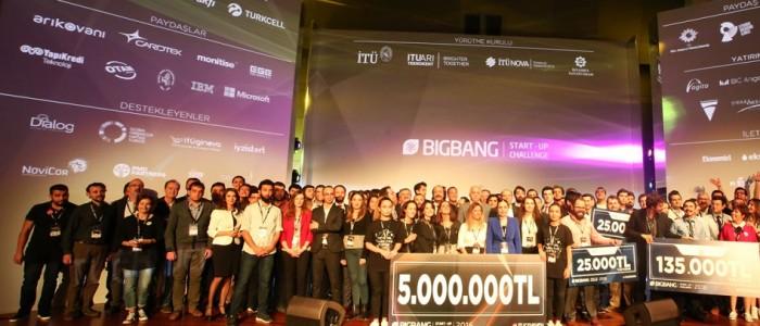 BIG BANG STARTUP CHALLENGE'DA FİNALİST 20 GİRİŞİM BELLİ OLDU
