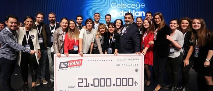 BIG BANG 21 MİLYON TL YATIRIM İLE REKOR TAZELEDİ