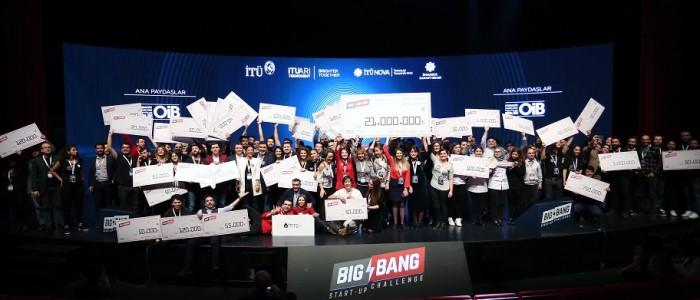 30 Ülkeden Gelecek Girişimcilere 21 Milyon TL'yi Aşan Kaynak