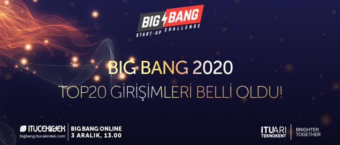 BIG BANG'TE SAHNEYE ÇIKACAK GİRİŞİMLER AÇIKLANDI