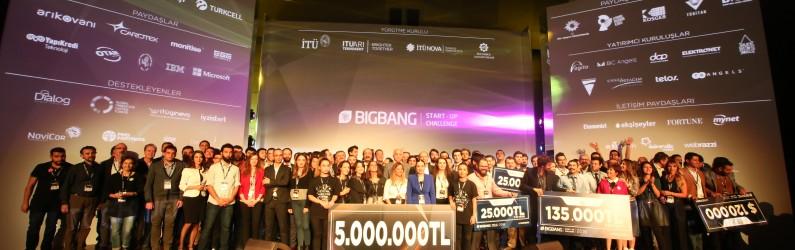 Big Bang 2016 İTÜ ile ilgili görsel sonucu