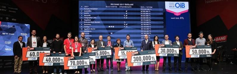 OİB'DEN OTOMOTİVDEKİ GİRİŞİMCİ PROJELERE 300 BİN TL ÖDÜL